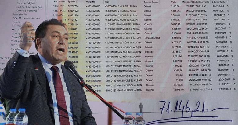 Muğla Milletvekili'nin hasta raporu ile SGK'dan 71 bin TL aldığı iddia edildi
