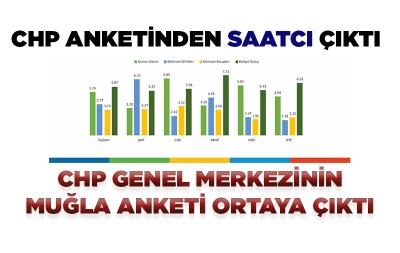CHP Genel Merkezi'nin Anketinden Behçet Saatcı Çıktı